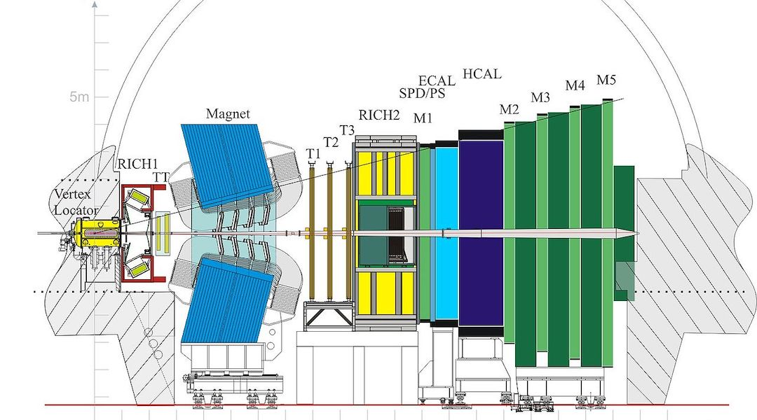 Improvvisamente l'inatteso da LHCb